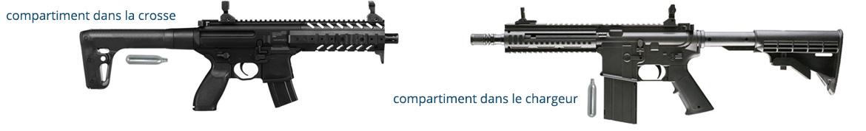 chargement bonbonne co2 carabine à plomb